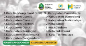 15 Wilayah Di Jawa Barat Akan Terapkan New Normal