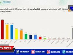 Survei PKB-ARSC: Elektabilitas PD Masuk Tiga Besar